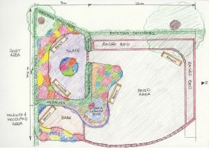 Initial plans for the garden, including a quiet place for meditation and reflection, an area for socialising, and a wildlife area, all of which encompass the LiveSimply values